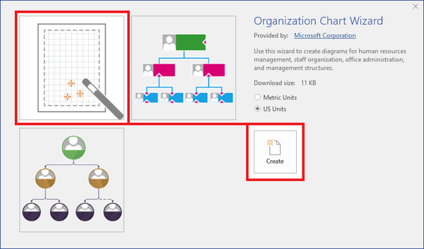 Creating a new drawing using the Organization Chart Wizard